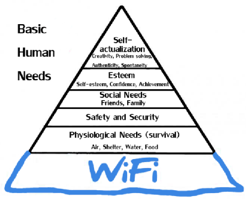 maslows-new-hierarchy-of-needs-1