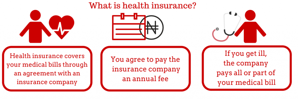 what_is_health_insurance